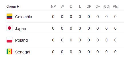 جام جهانی روسیه 2018 گروه H